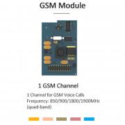 Yeastar GSM Module (1 GSM)